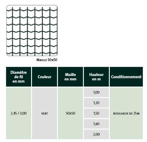 Grillage Soudé Maille 50x50 - 3 mm